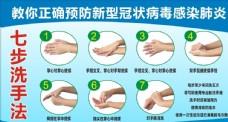 预防新型冠状病毒七步洗手法