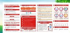 预防新型冠状病毒肺炎展板二件套