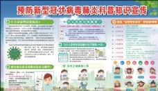 预防新型冠状病毒科普知识