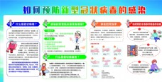 如何预防新型冠状病毒的感染