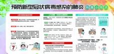 预防新型冠状病毒肺炎