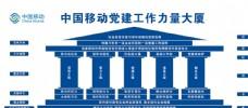 中国移动党建工作力量大厦