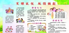 小学生文明礼仪宣传栏展板