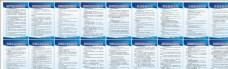 电力科技公司操作规程牌