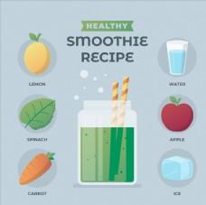 健康冰沙食谱